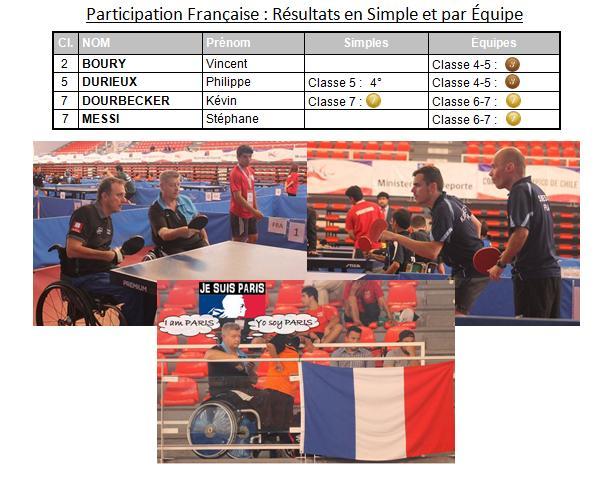 2015 18 Santiago Results 2sur4