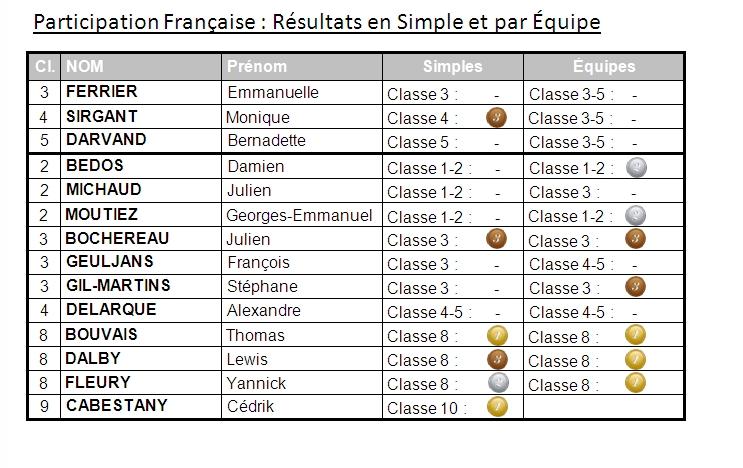 El Prat 2014 Results V2 02