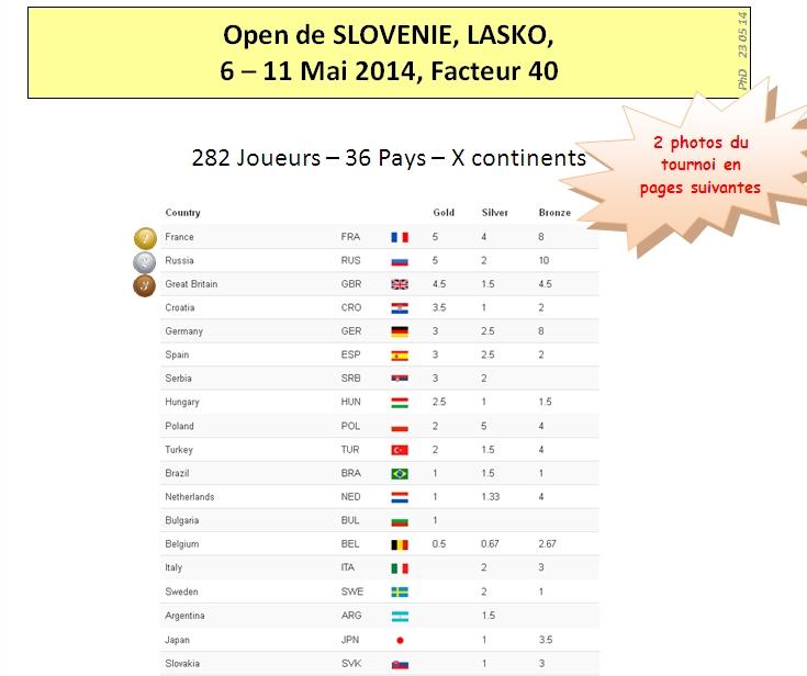 LASKO 2014 Results 1