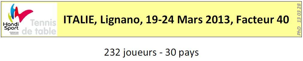 Lignano Results 2 1