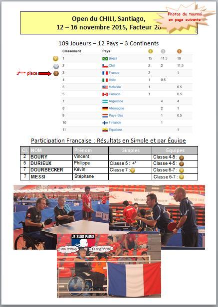 INT_2015-18_santiago_results_1sur2