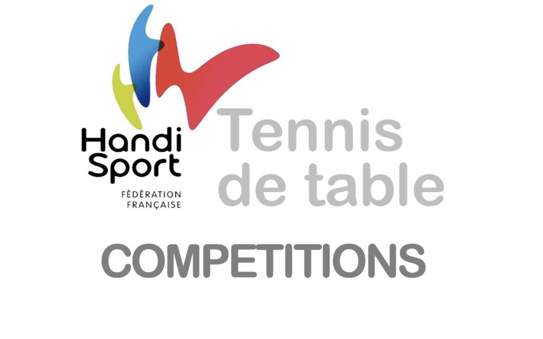 Annulation Championnat de France par Equipes 2021 !
